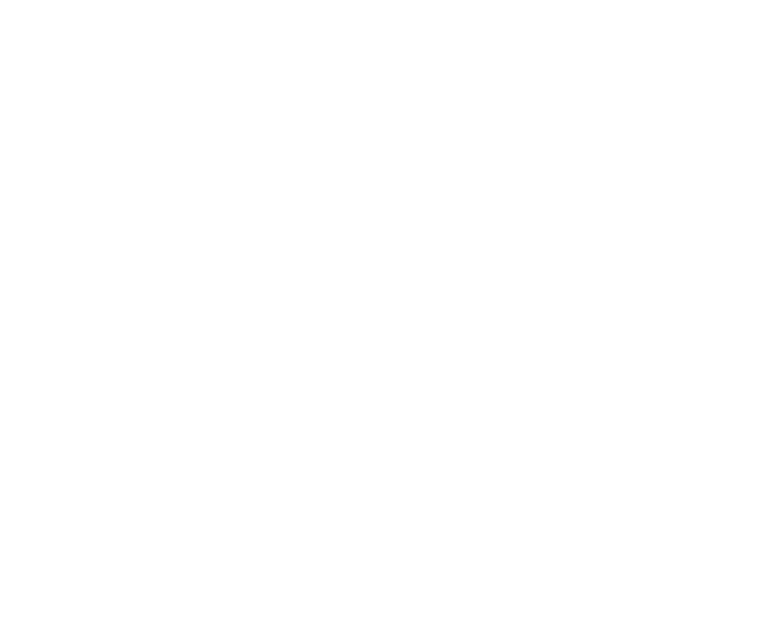 CrossFit Dodge City