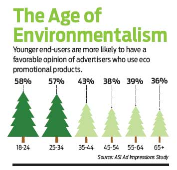 eco-soi-stats.jpg