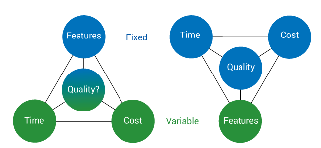 Cost-quality-features-2 Kopie.png