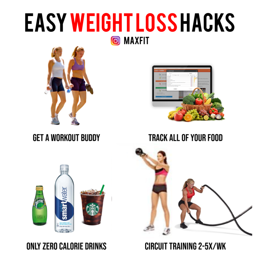 easy weight loss hacks (1).png