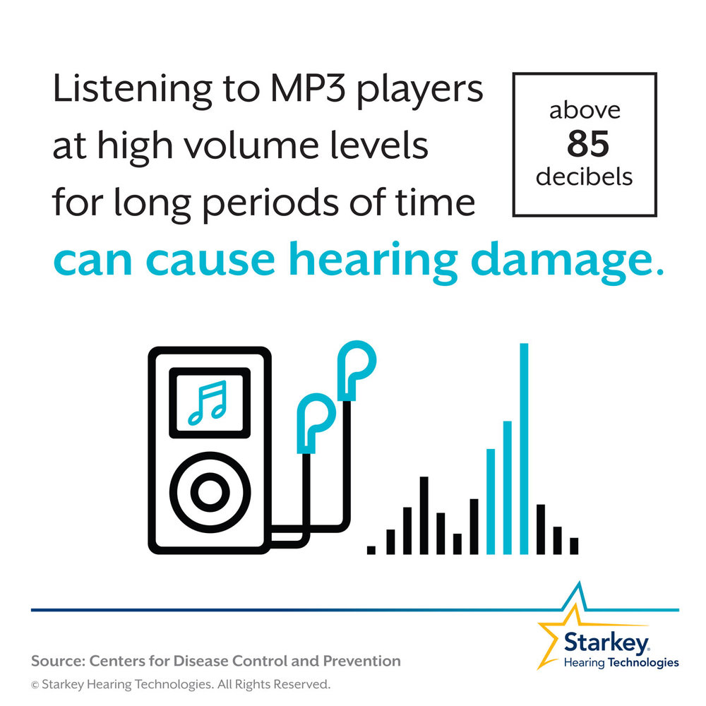 Causes-Hearing-damage-mp3-players.jpg