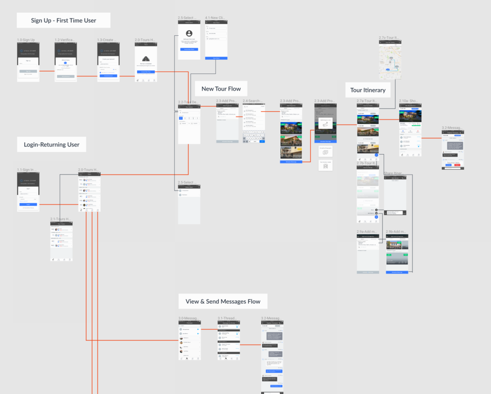 Cross Street UX Flow