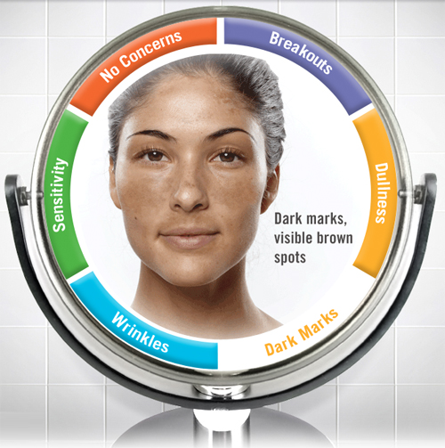 Which Regimen Is Best For Your Skin Type And Condition?  Visit our Solutions Tool to take a quick online test to see!