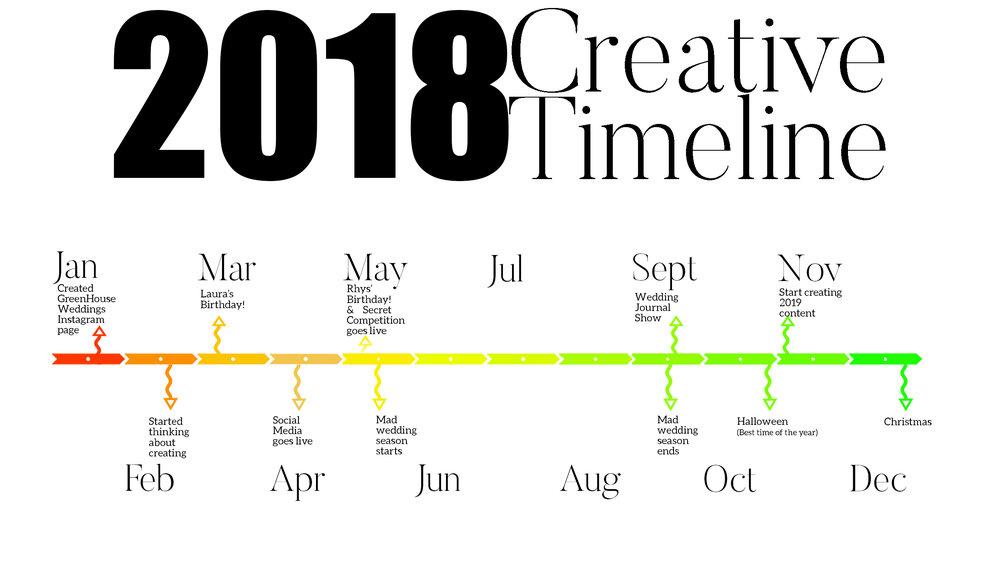 time+line.jpg