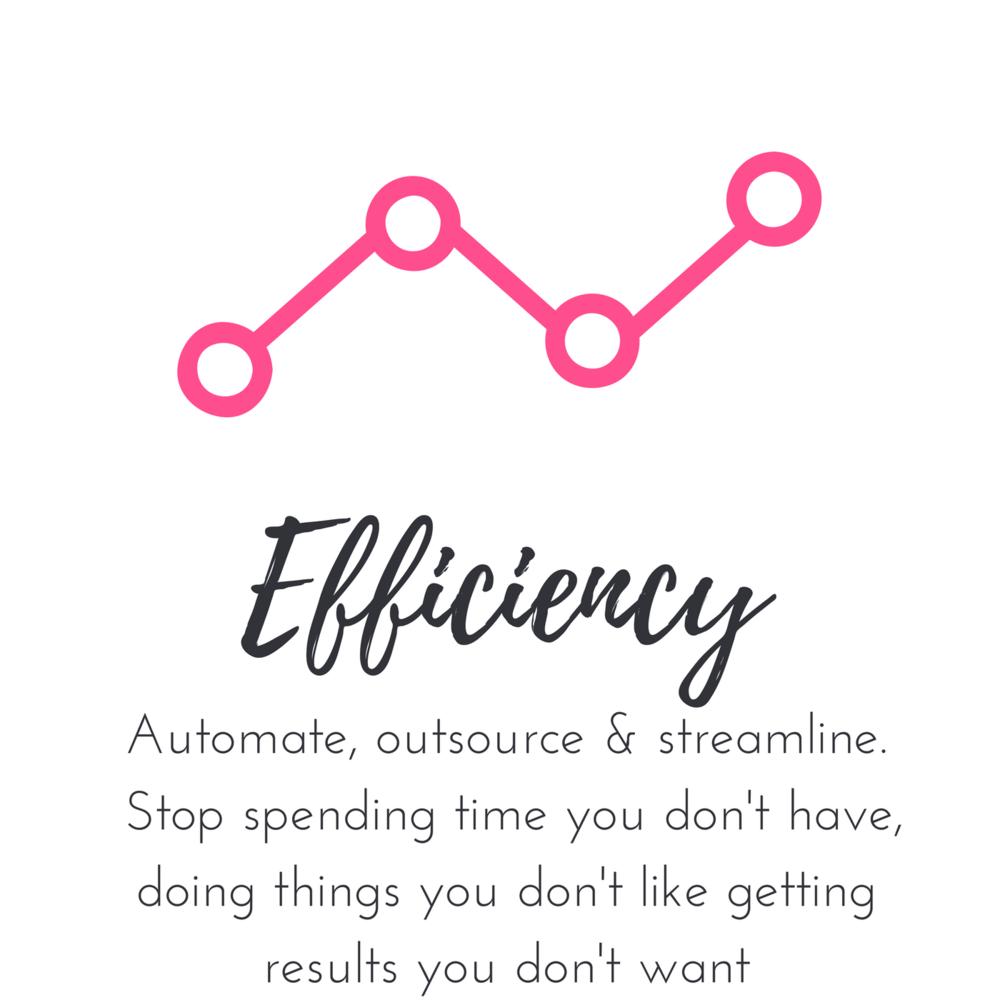 Claire Barton - Efficiency.png