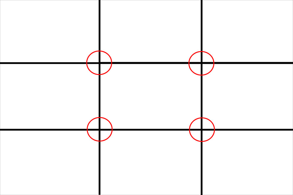 An overlay of the Rule of Thirds