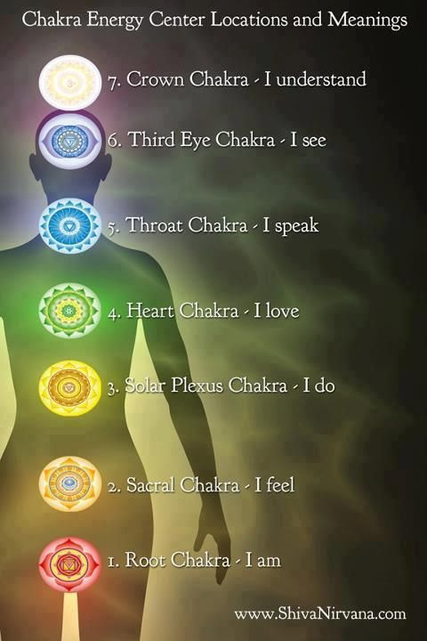 CHAKRA WELLNESS 6.jpg