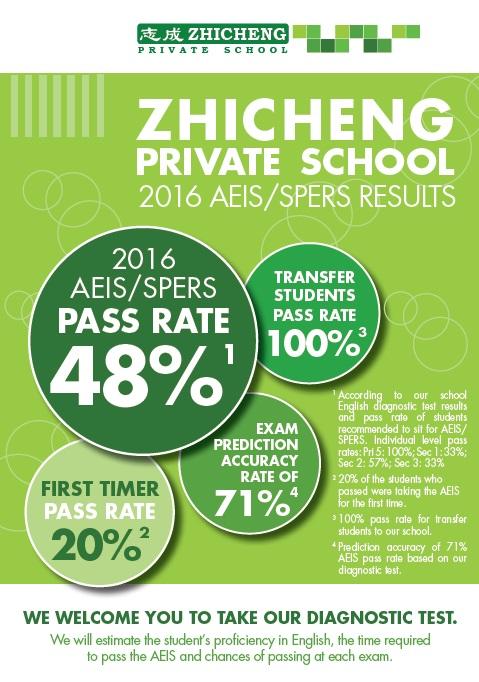 2016 AEIS_Chi_Front.jpeg