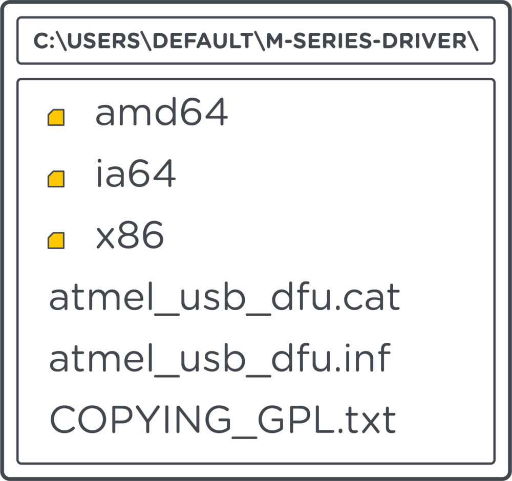 RAMA-M-SERIES-DRIVERS-GUIDE.png