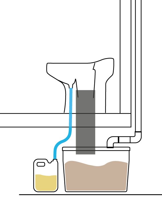 - Den riktiga miljötoaletten för kretsloppet!> Urinen separeras från fekaliernaUrinsorteringen gör det möjligt att få ett helt luktfritt avfall, och för att kunna använda urinen som växtnäring. > Fekalier samlas i behållare under golvetFekalierna ramlar ner i ett uppsamlingskärl, där det avdunstas och torkas ut. En fläkt på uppsamlingskärlet är starkt rekommenderad för ett helt torrt avfall, och för att bakterier och virus ska elimineras. En tunna på 80-100 liter tar ca 3 månader för att bli full (normalfamilj). Vid tömning så väger det nu torra innehållet endast runt 10-20 kilo. Uppsamlingskärlet bör ha ventilation.> Vattenspolning är möjlig om anslutning finnsOm tillgång till vatten finns, så är vattenspolning i urinskålen möjlig.