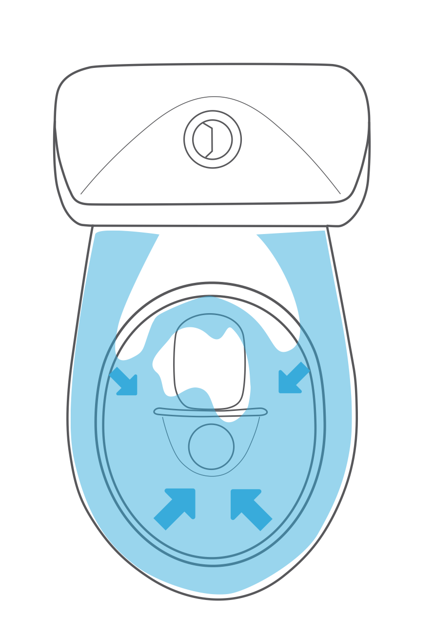 This is how the EcoFlush unique flushing works. It flows from the back to the front, over the edge and to the back. -