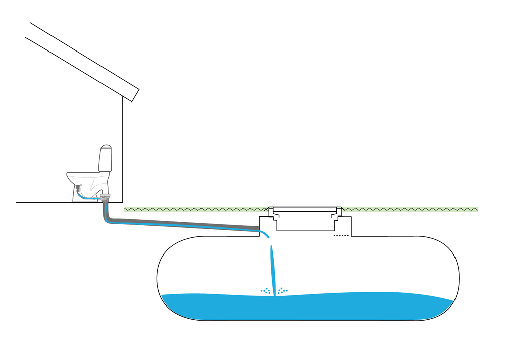 Water closet that flushes below 1 liter -  installed to closed septic tank. - Convenient way to use a water closet outside the municipal sewage. A closed tank of 3000 liters is then needed to be emptied about 2 times a year. Read more about EcoFlush.