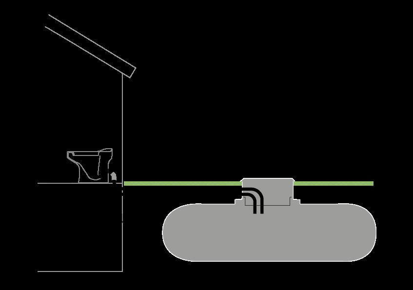 Så här fungerar EcoVac! - EcoVac® är den smarta vakuumtoaletten som gör det möjligt att använda vattentoalett där det annars inte är möjligt. Perfekt för det enskilda avloppet som kräver en snålspolande toalett, eller där du vill slippa tömma tanken mer än 1 gång per år.
