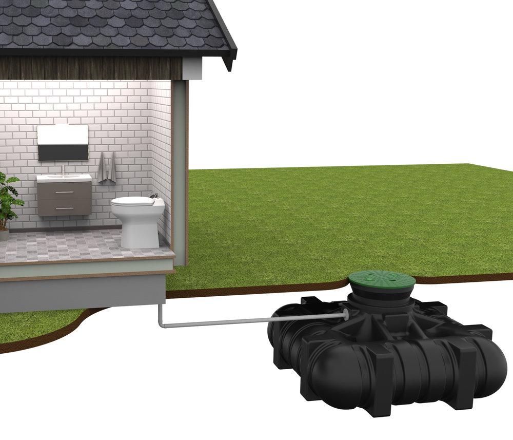 EcoVac® är en riktig vakuumtoalett. - Den fungerar ungefär som en blandning av en flygplanstoalett och en vattentoalett. Den har vatten i toalettskålen, men inget vatten i ledningarna. När toaletten spolas, transporteras avfallet hela vägen till tanken direkt. Eftersom avloppsledningarna alltid är tomma och att transporten sker med luft, så är de extremt låga spolvolymerna möjliga. Eftersom EcoVac har vatten i toalettskålen och ingen annan motor eller liknande inne i huset så känns den precis som en vanlig toalett. Och är lika hygienisk och hållbar i många år framåt.Pris från 22.900 SEK