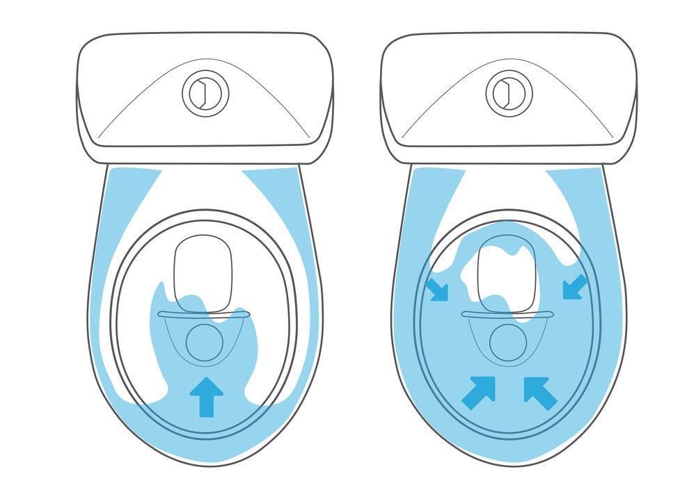 ecoflush_flushing.jpg