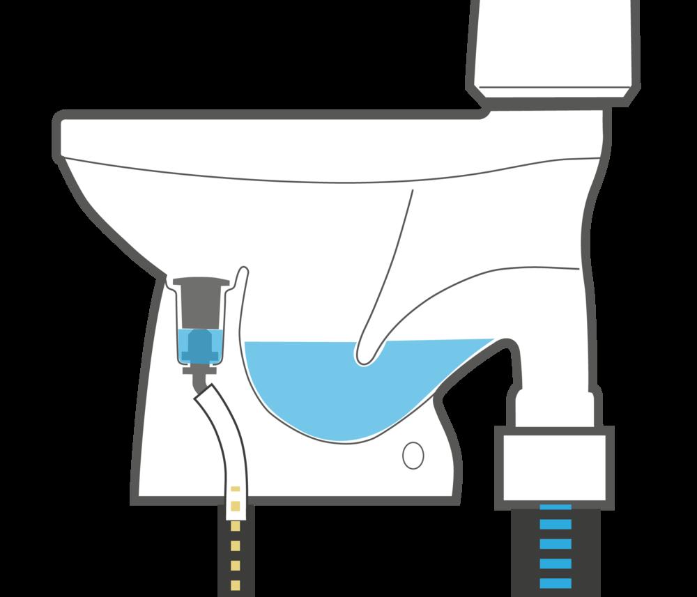 En urinsorterande toalett sorterar urin och fekalier inuti toaletten. - Med samma känsla som en vanlig WC kan man uppnå otroliga saker genom att använda en sorterande toalett. Till exempel kan man genom att endast spola främre delen av toaletten spara enorma mängder vatten (hundratals liter i veckan), eller så kan man välja att leda sitt urin till en uppsamlingstank som sedan blir till växtnäring och odling.