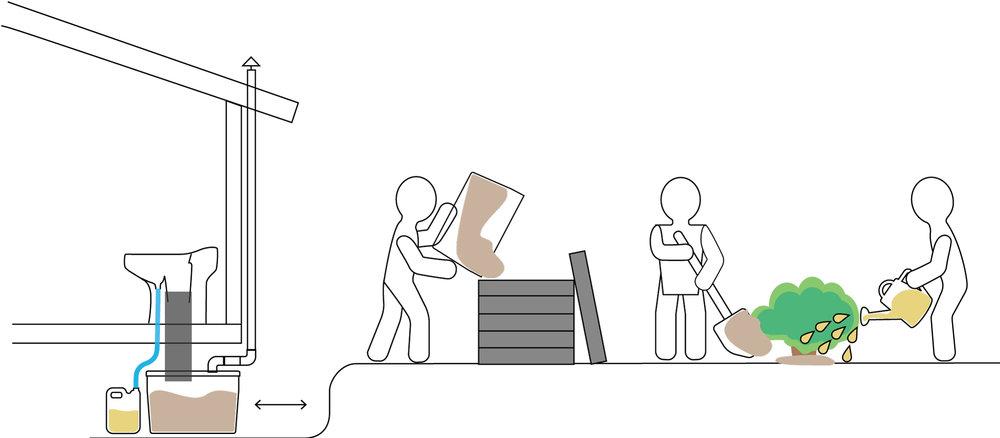 ecodry-composting.jpg
