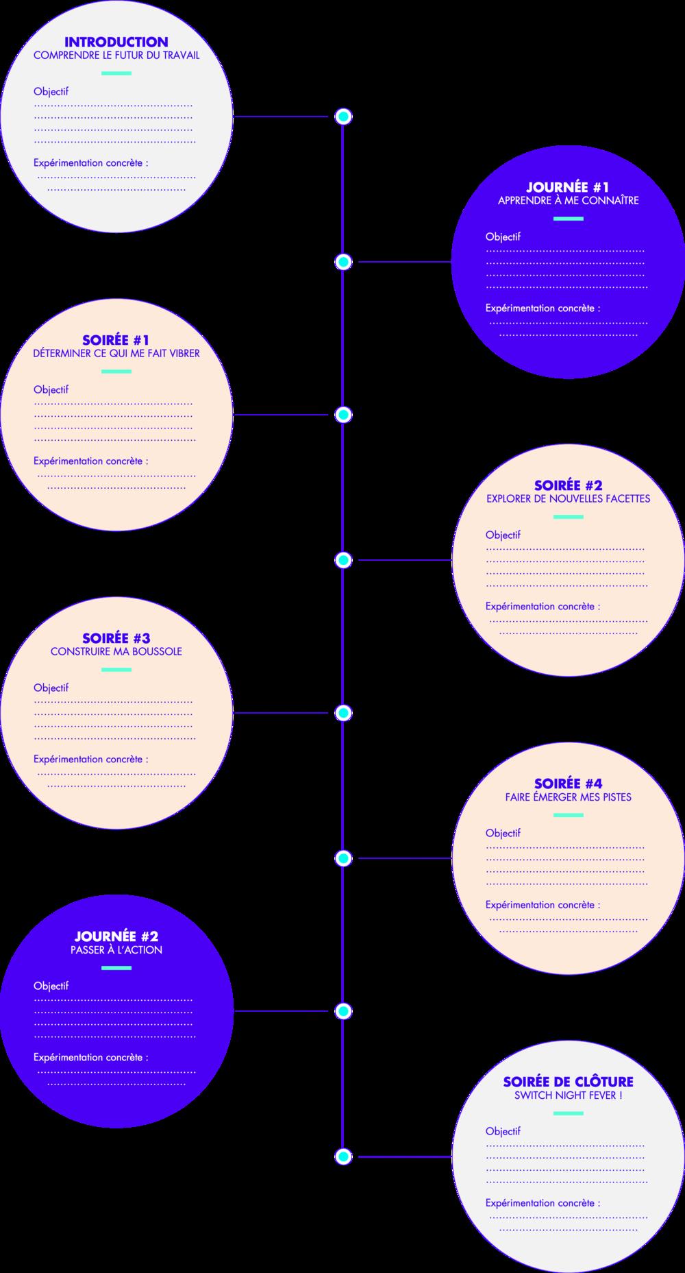 Descriptif Programme v4.png
