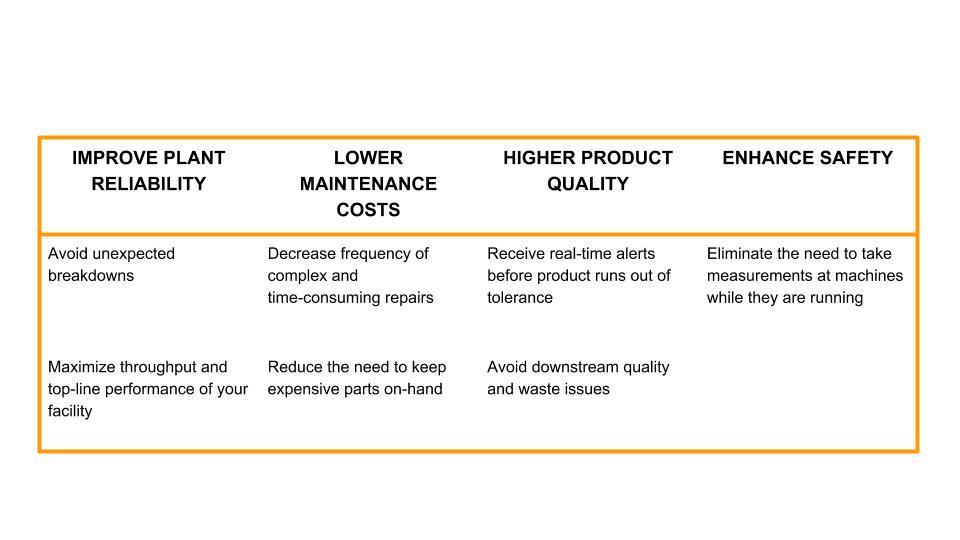 Benefits Table.jpg