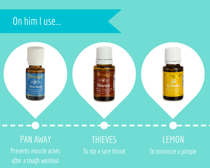 Essential Oils for him Food Savvy
