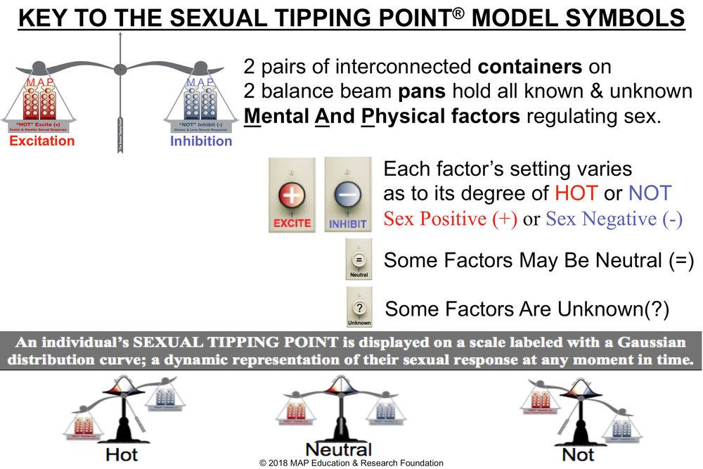 key-to-STP-model-symbols.jpg