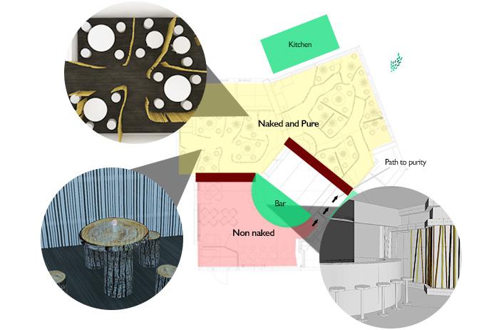 Her ser du hvordan restauranten skal se ut.              Fra Bunyadis hjemmeside