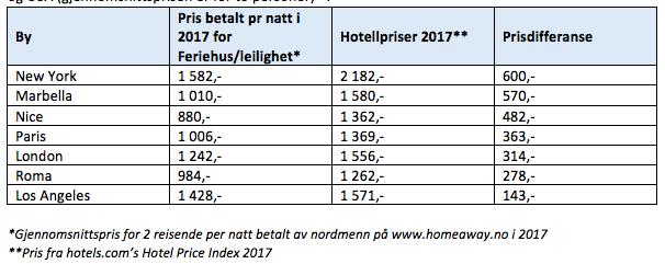 Skjermbilde 2018-07-04 13.46.07.png
