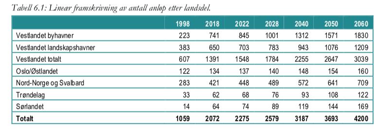 Skjermbilde 2018-10-15 17.52.46.png