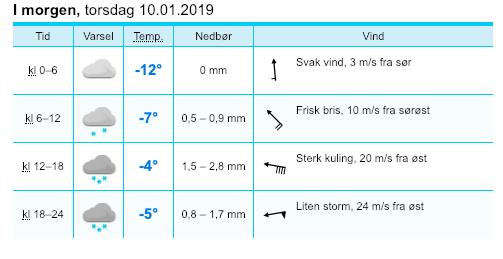 Skjermbilde 2019-01-09 18.38.32.png