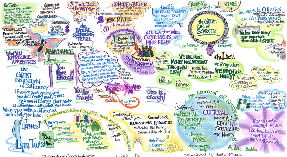 "Lynne Twist:  ""The Soul of Money"" Live Graphic Recording by Martha McGinnis"