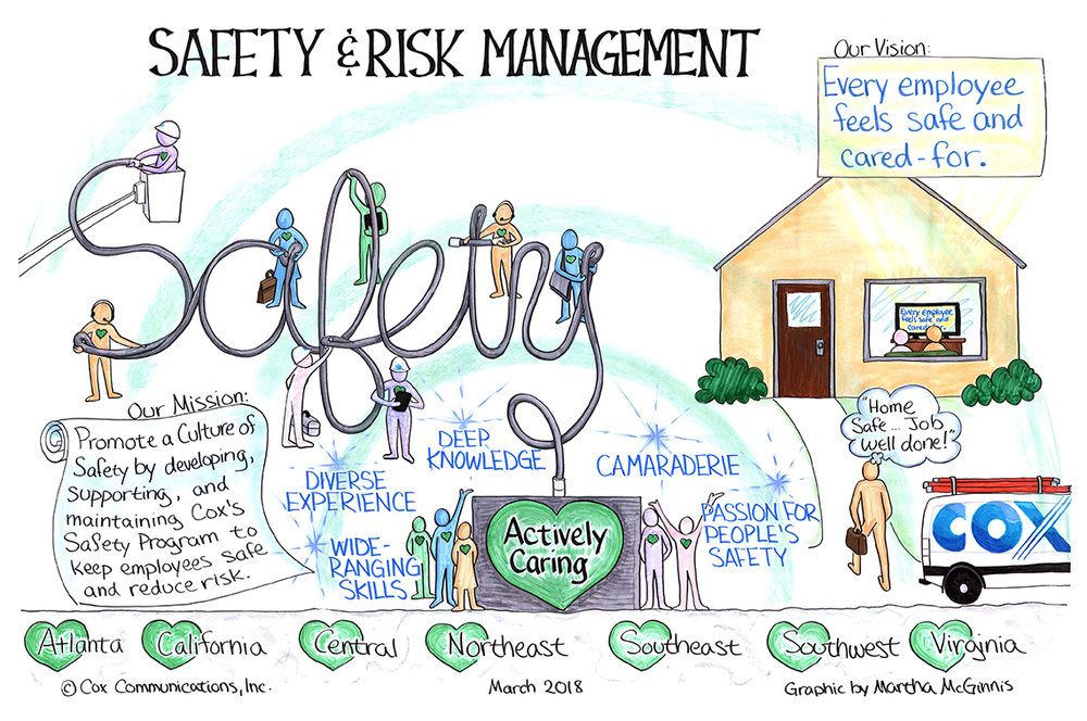The objective was a clear and simple expression of the Safety Team's Vision & Mission