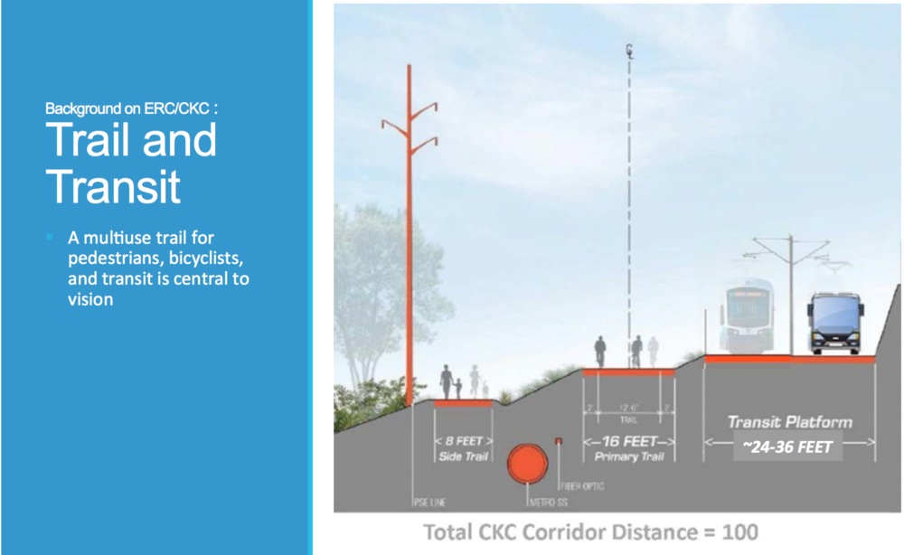 Download the presentation given to the Kirkland City Council on Nov. 4, 2015.