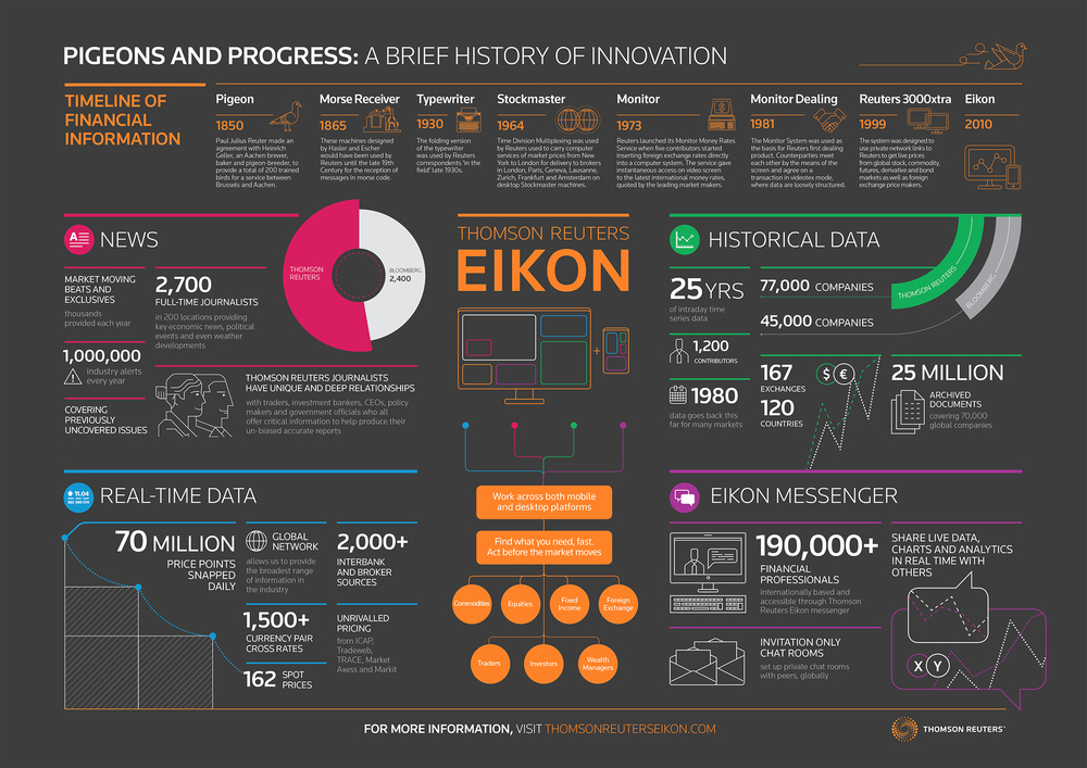 Thomson-Reuters-Eikon-First-Infographic-Web-Lighter.png