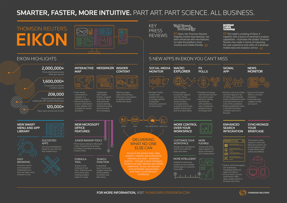 Thomson-Reuters-Eikon-Second-Infographic-Web-Lighter.png
