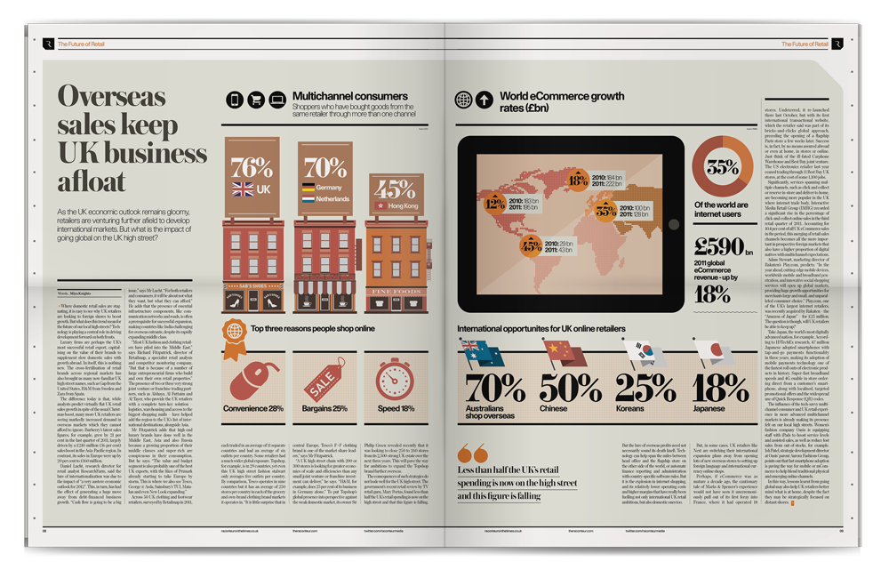 Raconteur-Infographic-4.png