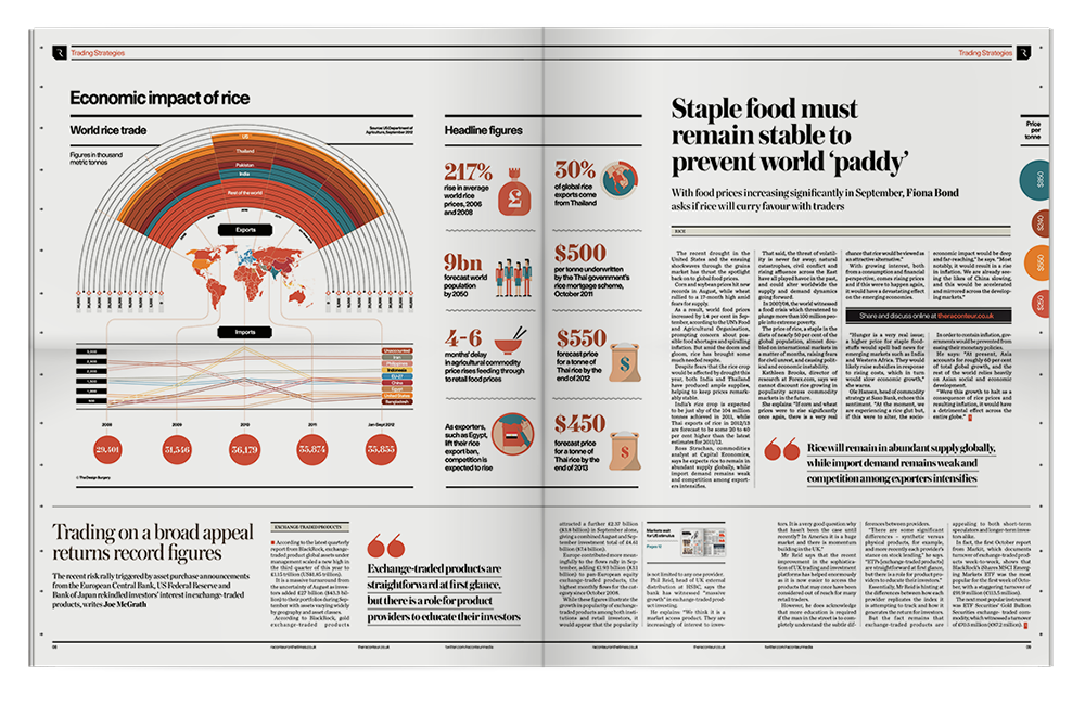Raconteur-Infographic-1a.png