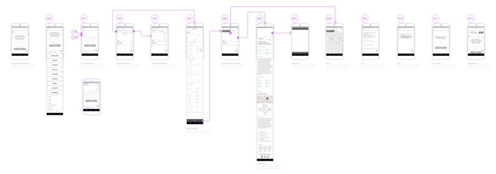Wireframes of the mobile version of the website