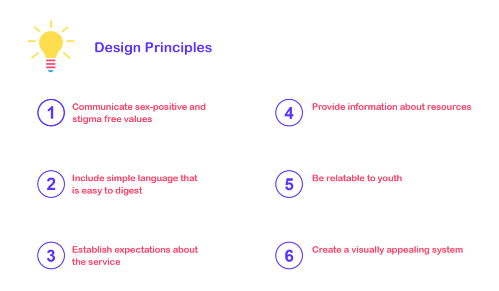 Research_DesignPrinciples.png