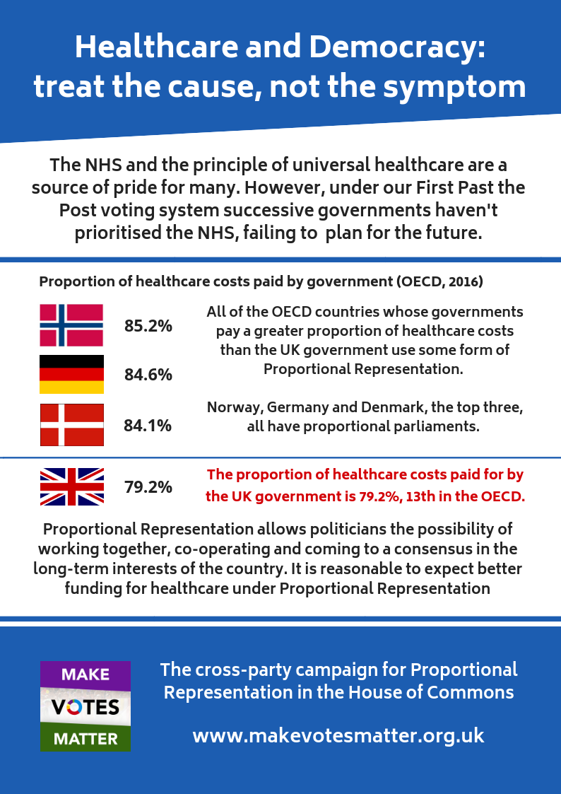 Healthcare and Democracy single sided flyer