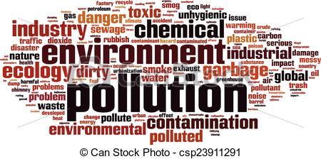 environment pollution-word-cloud-drawing_csp23911291.jpg