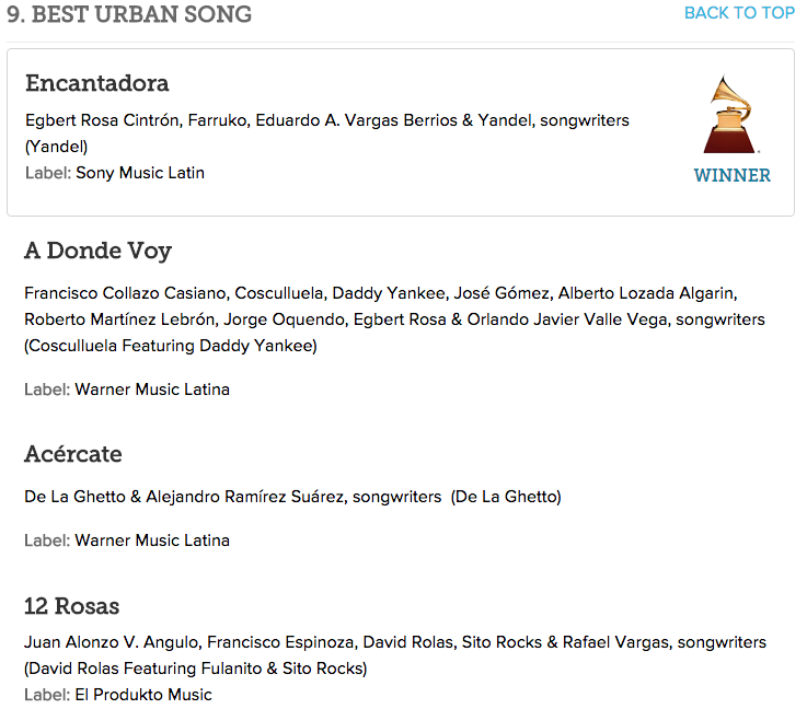 Latin Grammy Best Urban Song 2016