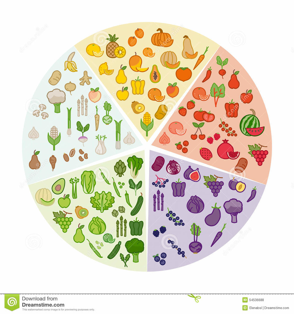 eat-rainbow-fruits-vegetables-color-wheel-color-slices-white-background-dieting-nutrition-concept-54536688.jpg