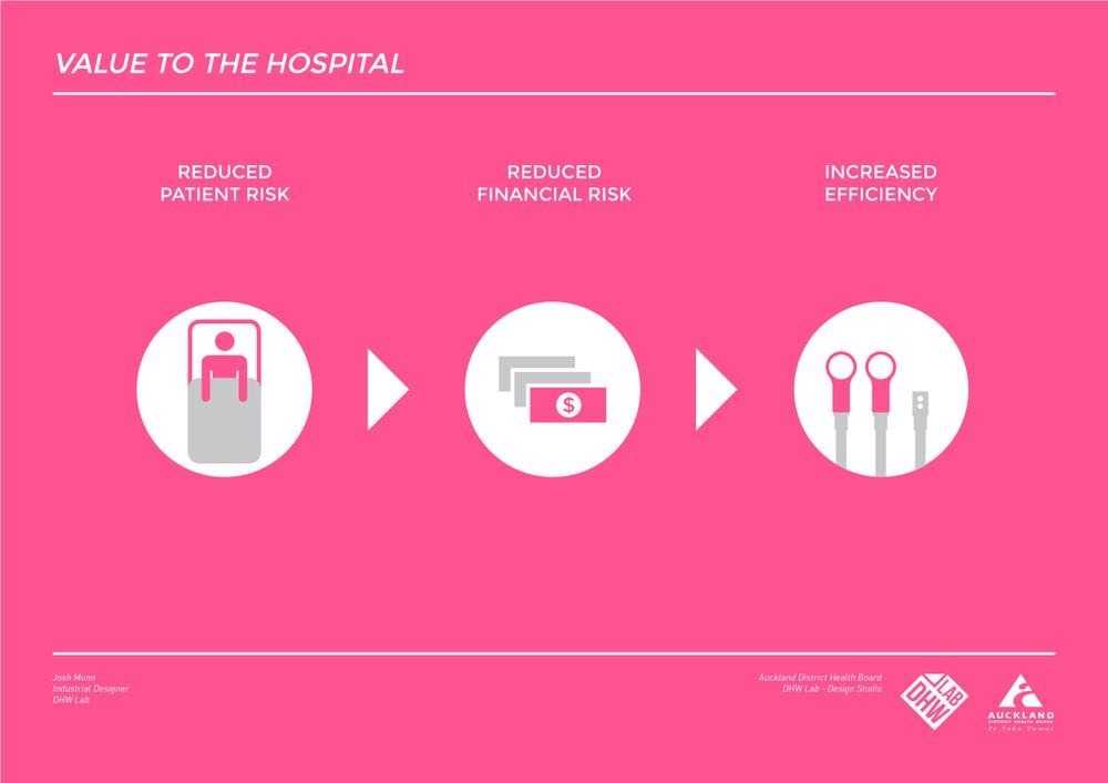 hospital-value-001-a3.jpg
