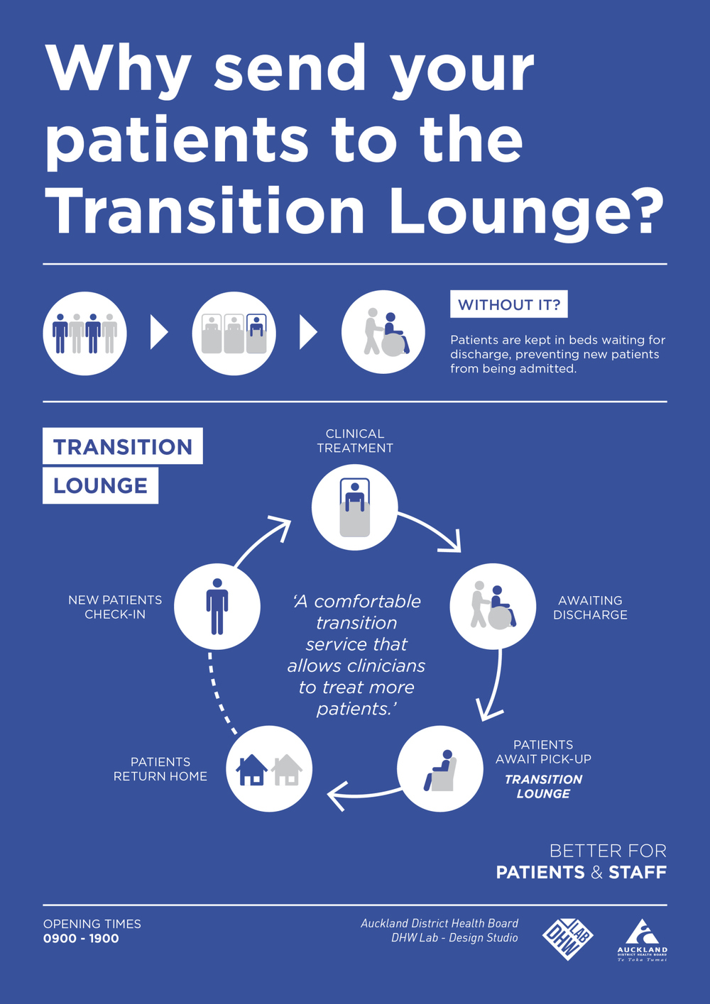 transition-lounge-awareness-staff-final.jpg