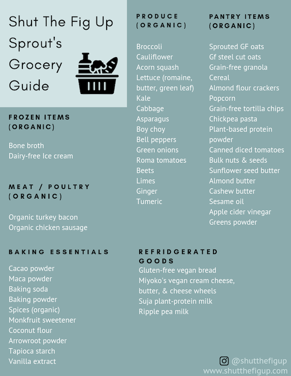 SPROUTS GROCERY GUIDE.png