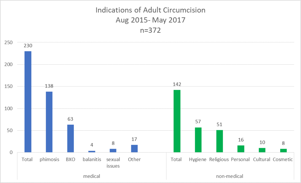 adult-circumcision-aftercare