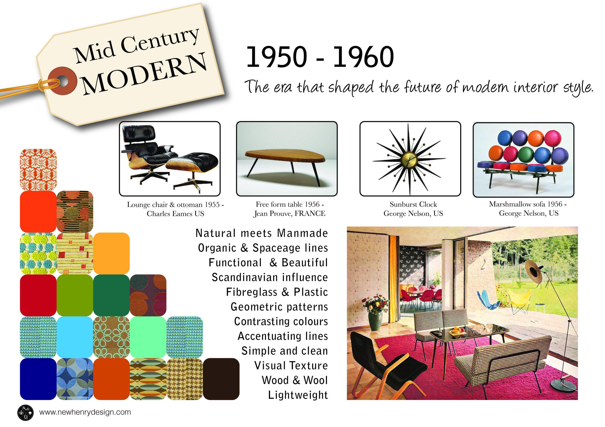 Mid Century Modern Poster-01
