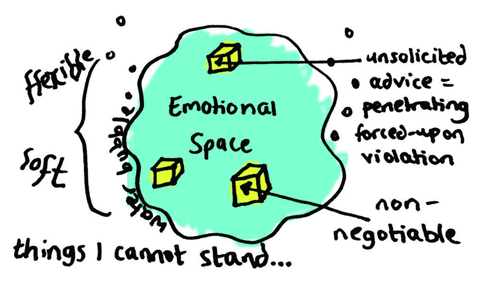 emotional space.jpg