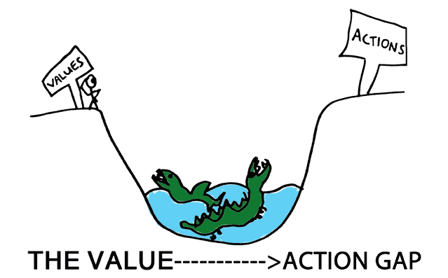value action gap (1).jpg