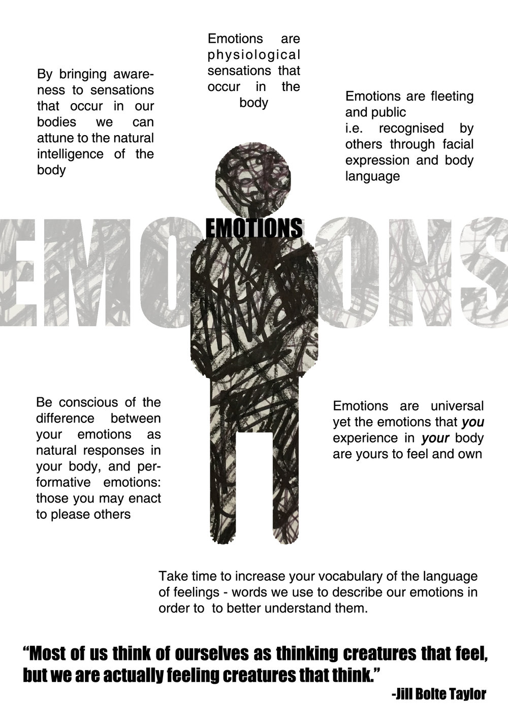 p3 emotions.jpg